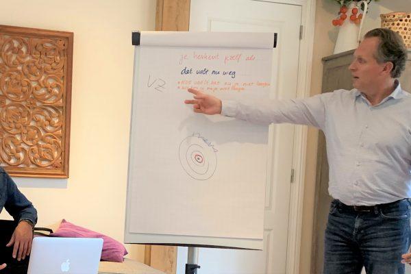Victor Overmars Masterclass Doorbraak Coaching