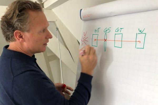 masterclass doorbraak coaching Victor Overmars